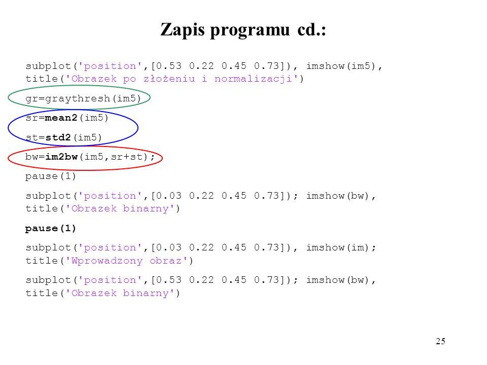 Zapis programu cd.: subplot( position ,[0.53 0.22 0.45 0.73]), imshow(im5), title( Obrazek po złożeniu i normalizacji )